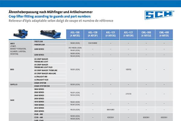 Group Schumacher SCH ASL CML Tabelle